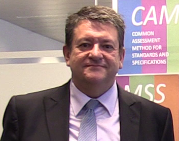 Raul Abril