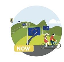 EU Timeline