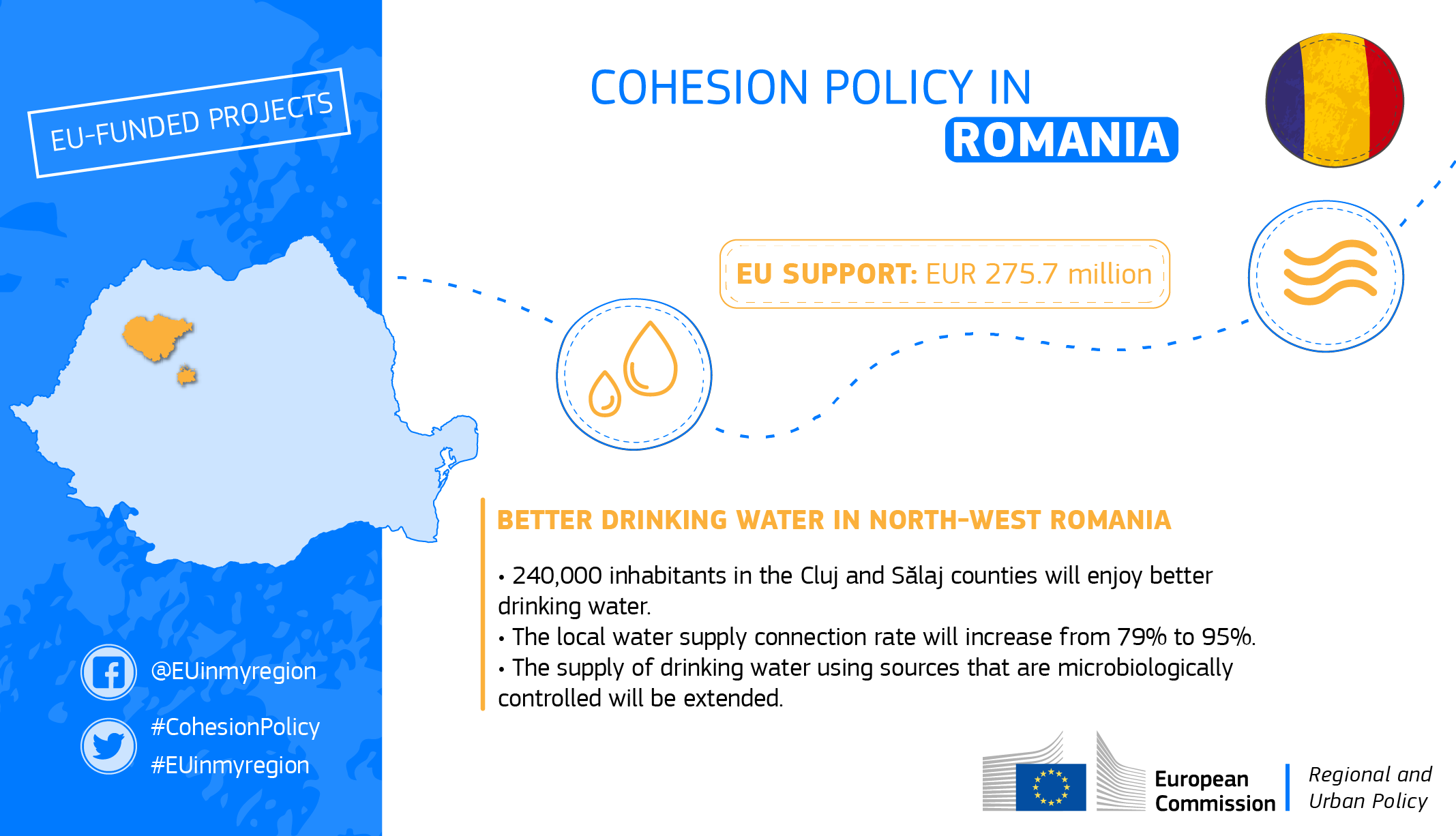 Romania: better drinking water in Cluj and Sălaj thanks to Cohesion Policy