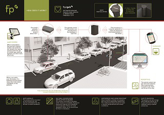 Cooperation was essential to developing this innovative solution to outdoor parking in Barcelona  ©Worldsensing SL