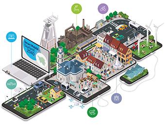 Drawing of the smart mobility vision for Saarland in 2040. ©Hochschule für Technik und Wirtschaft des Saarlandes - htw saar/Stefan Abendschön (siebengradost) (2019)