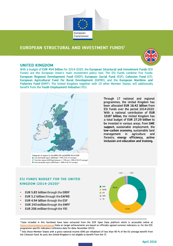 European Structural And Investment Funds Country