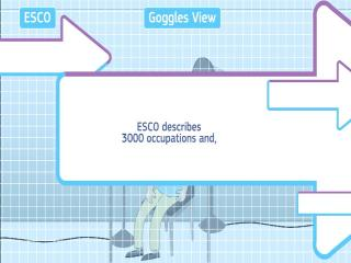 European Skills/Competences, Qualifications and Occupations (ESCO
