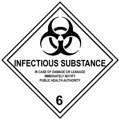 Health And Safety Hazard Symbols Samancta