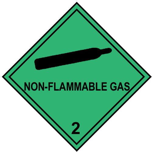 Health and safety: Hazard symbols - SAMANCTA