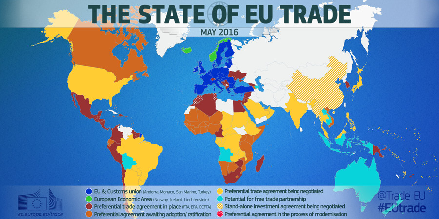 The state of EU trade 2016
