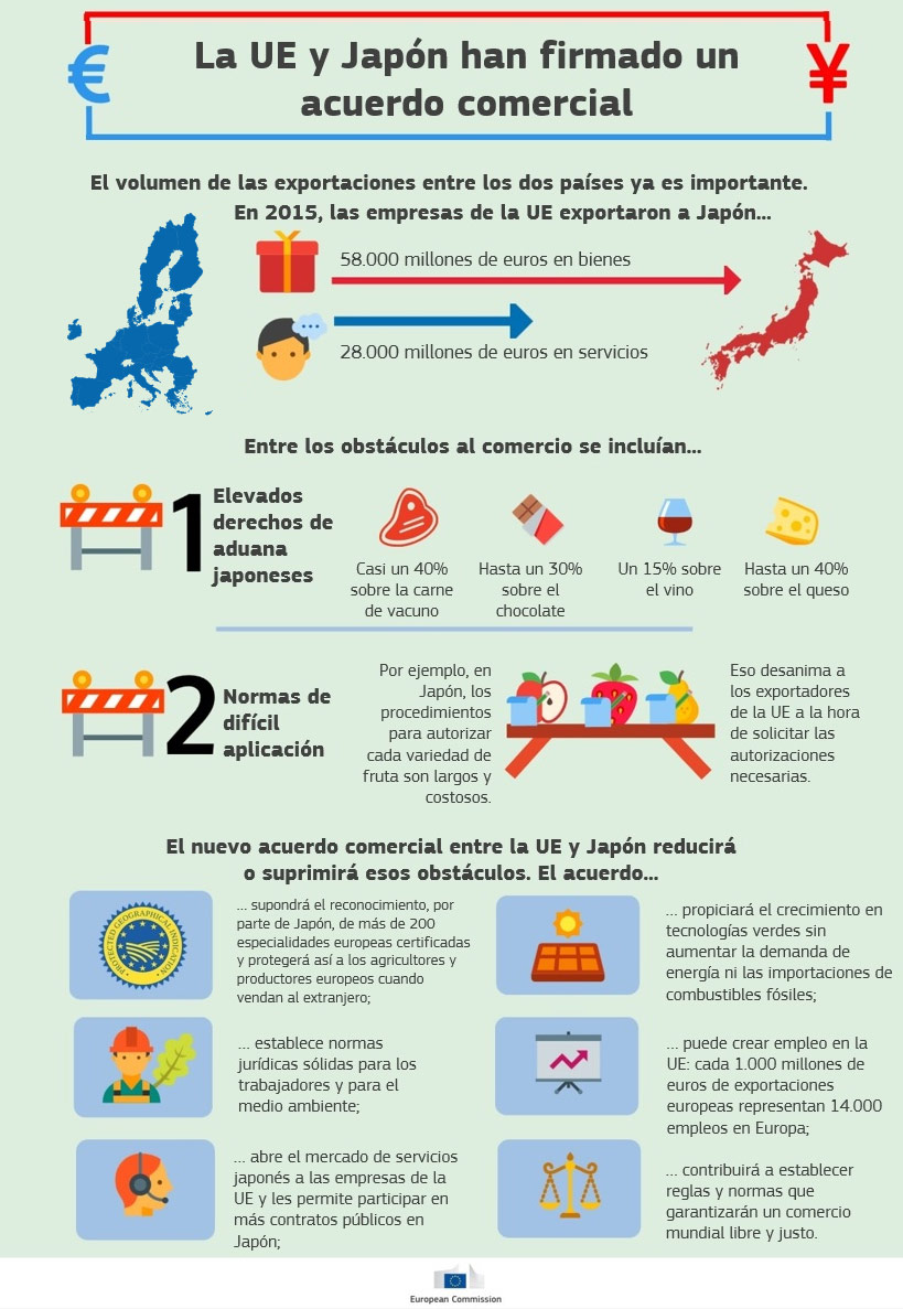http://ec.europa.eu/trade/images/infographics/eu-japan-infographic_es.jpg